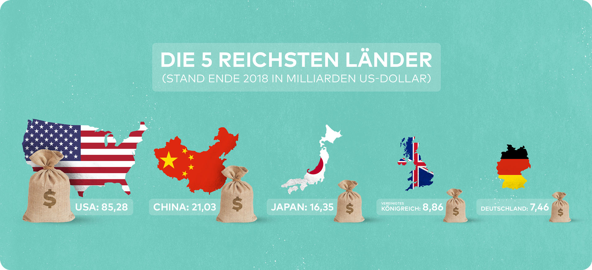 Global-Wealth-Report_Die-reichsten-Laender