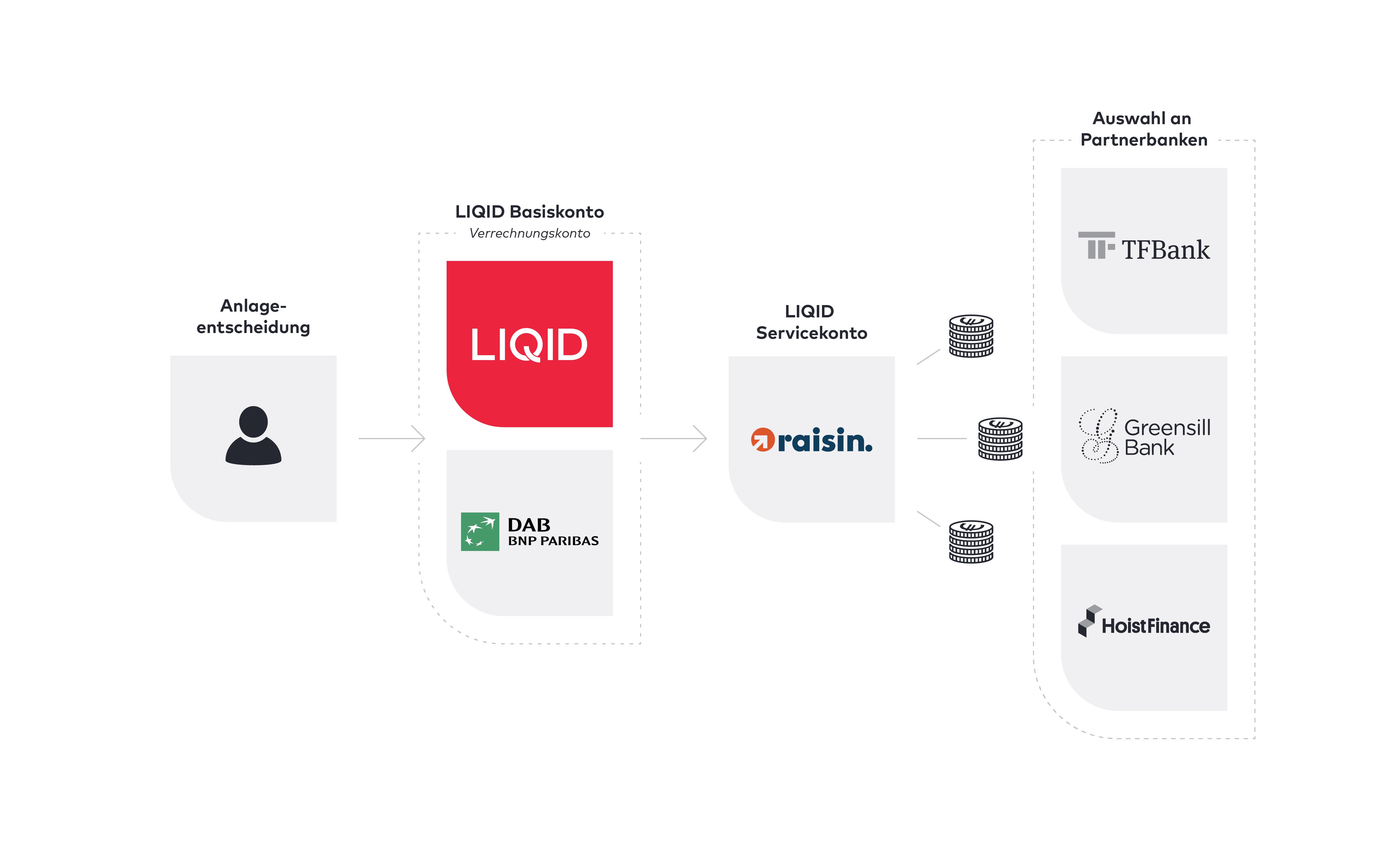 info_liqid-cash_modell_desktop_white